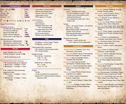 Warhammer Roleplay Resources